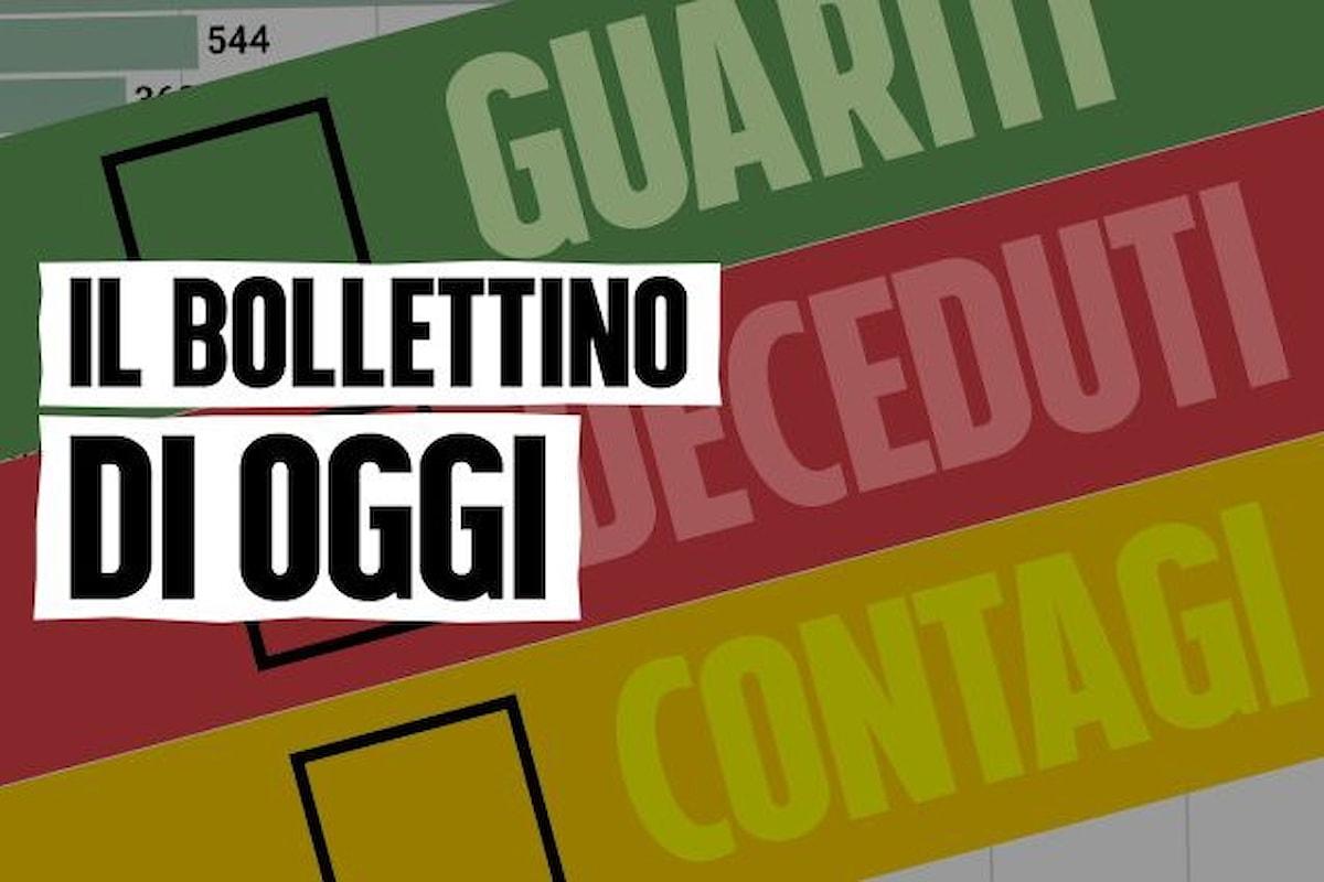 Coronavirus al 19 marzo: l'Italia con 3.405 vittime supera la Cina, 427 decessi nelle ultime 24 ore