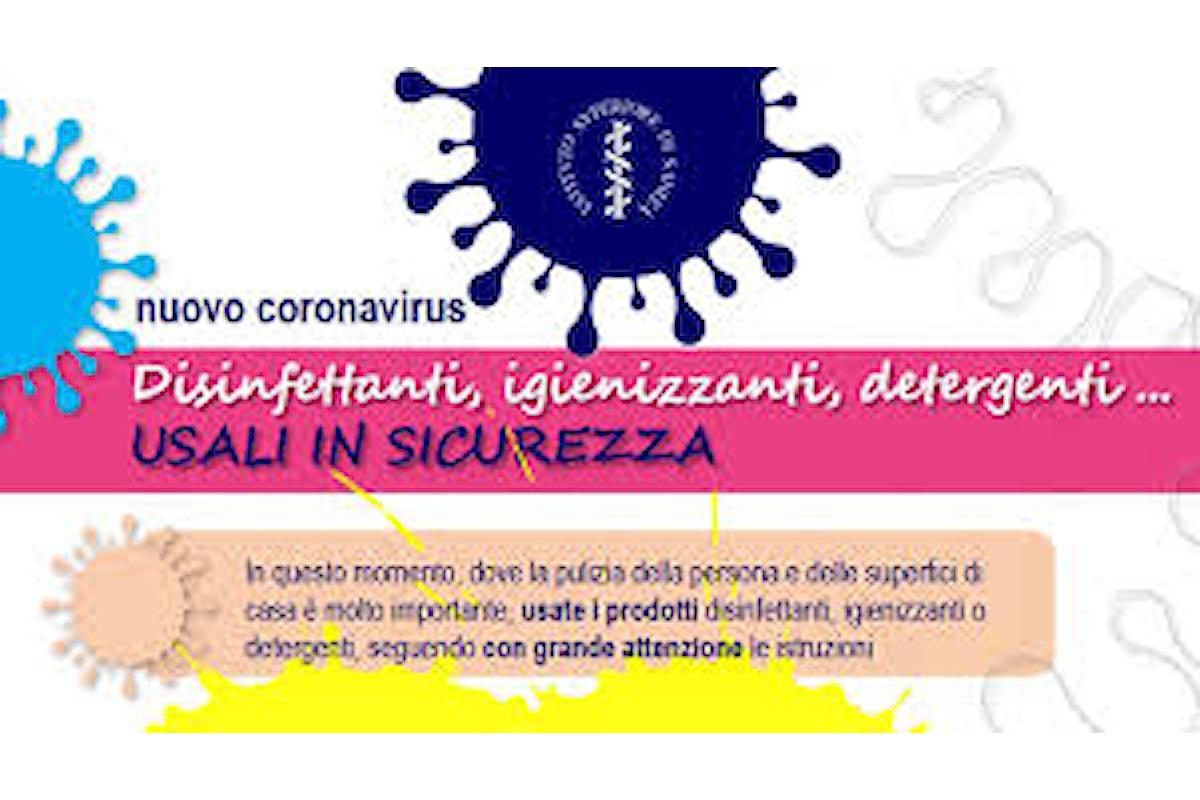Coronavirus, quali disinfettanti utilizzare e attenzione all'uso improprio