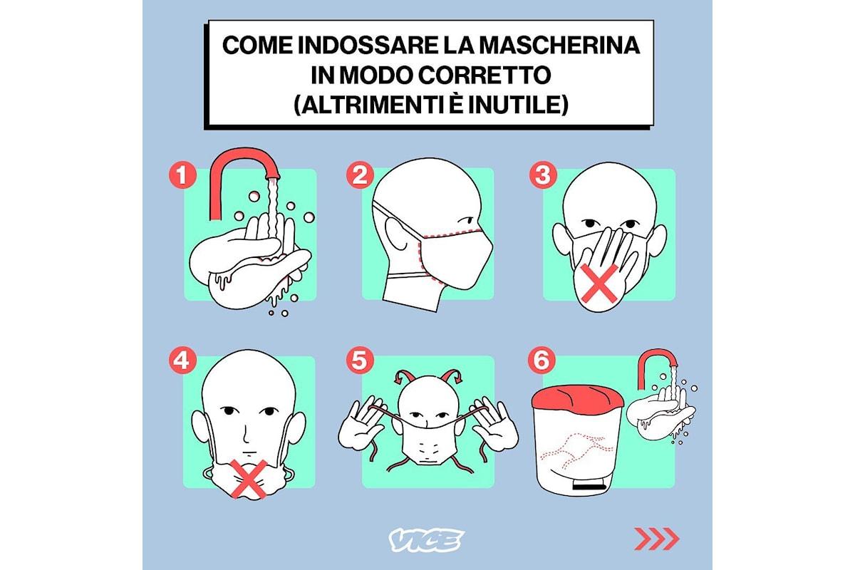 Mascherine: come usarle correttamente, vademecum del Ministero della Salute