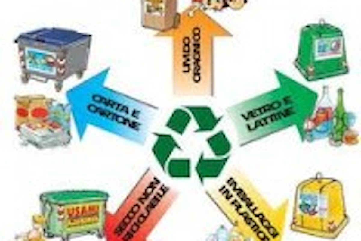 Milazzo (ME) - Ancora ritardi nella raccolta dei rifiuti