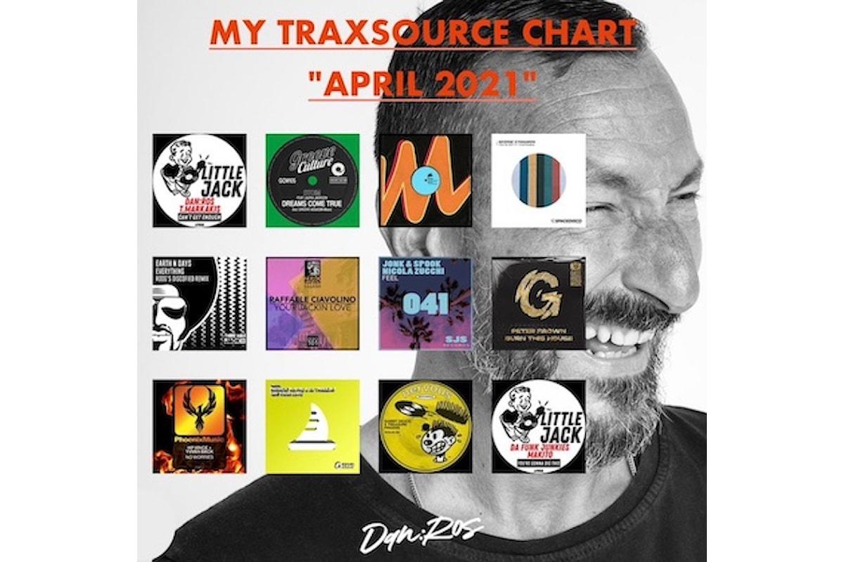 Can't Get Enough e una chart / selezione su Traxsource per DAN:ROS