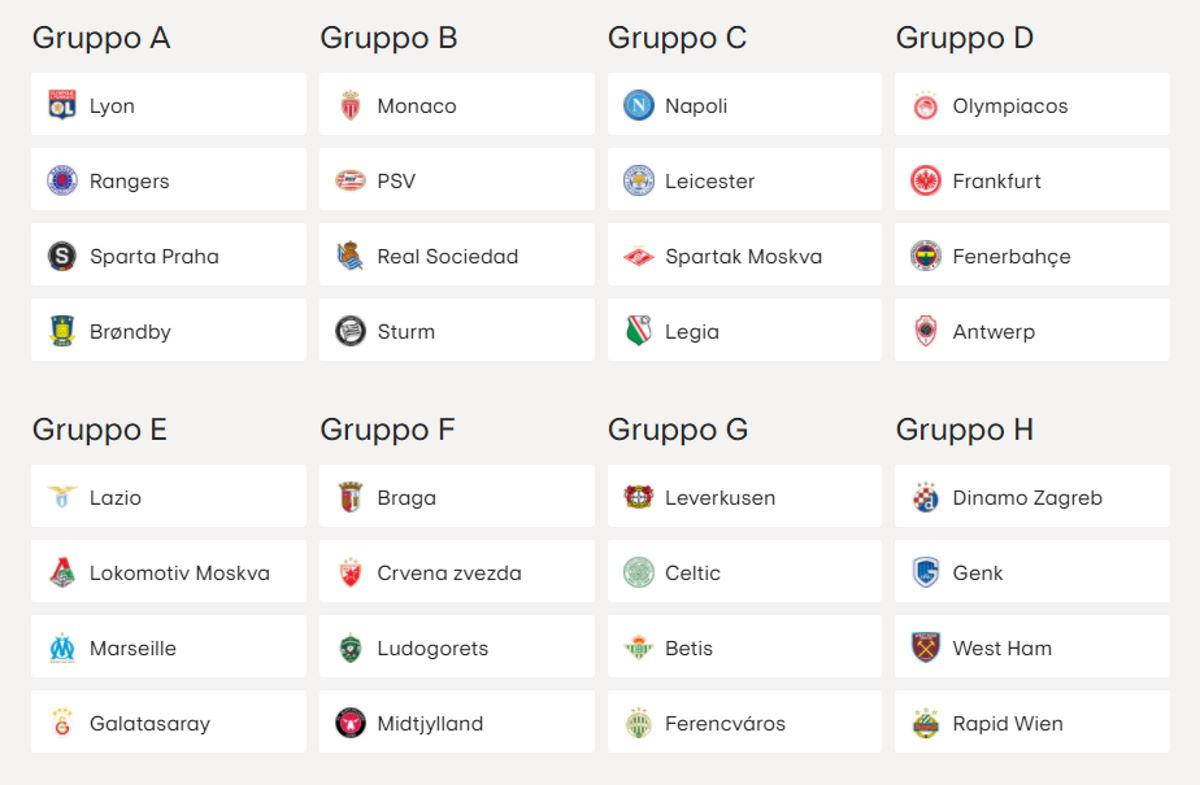 Gli accoppiamenti di Napoli e Lazio nella fase a gironi dell'Europa League 2021/2022