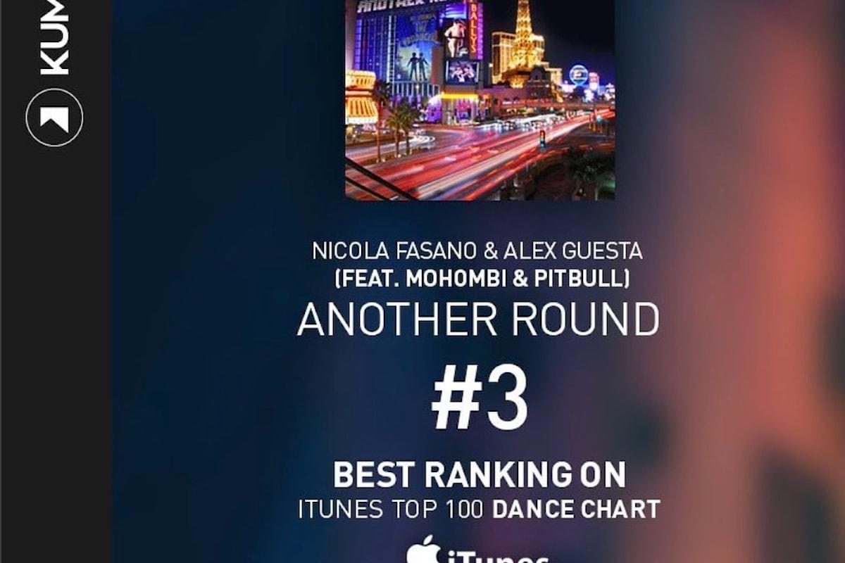 Nicola Fasano pubblica Another Round, in collaborazione con Pitbull, Alex Guesta e Mohombi