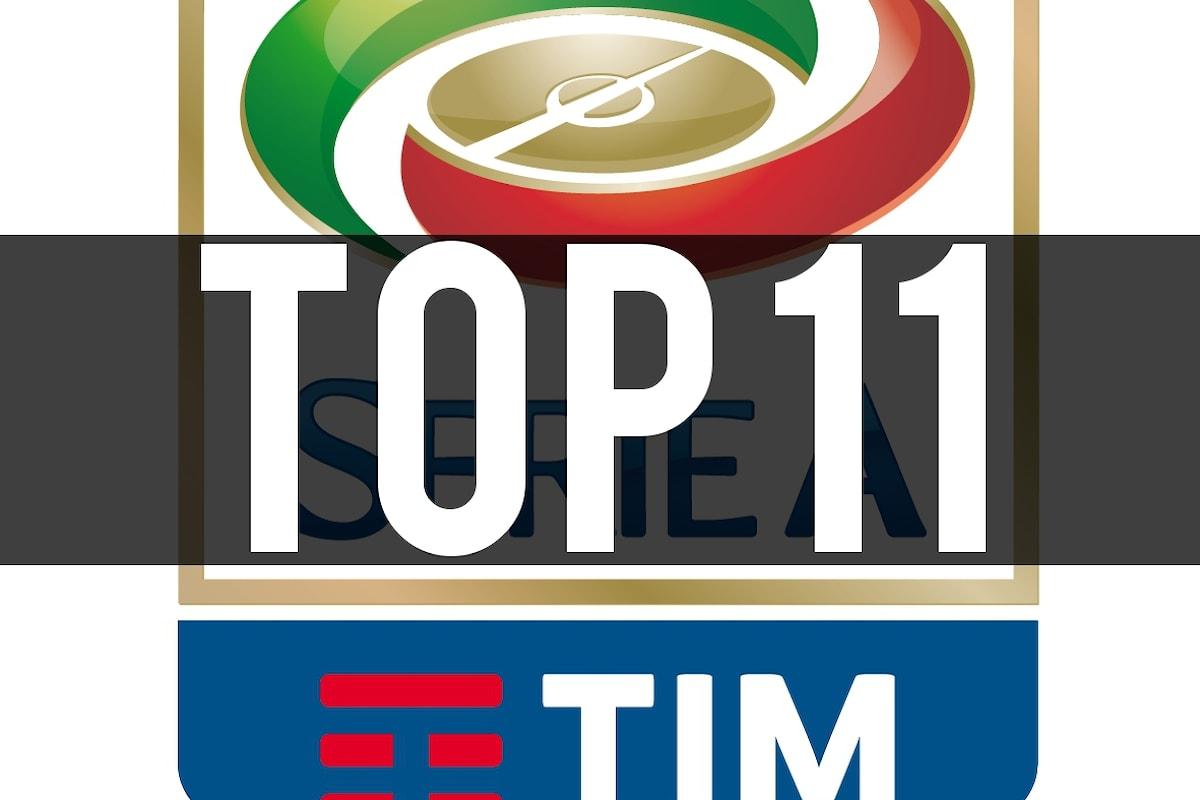 Serie A, la top 11 dei calciatori meno pagati: sono tutti Under 20 e 5 sono italiani