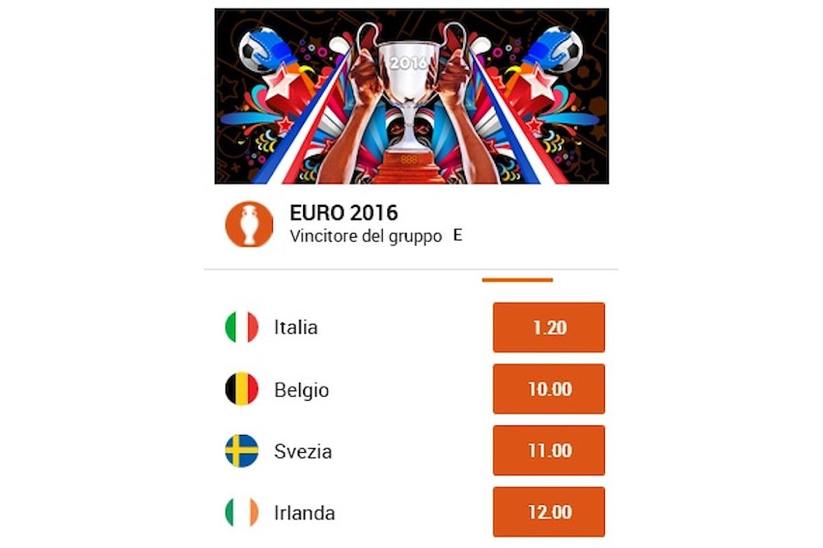 Euro 2016, l'Italia ribalta il Belgio: il primo posto nel girone crolla a 1,20
