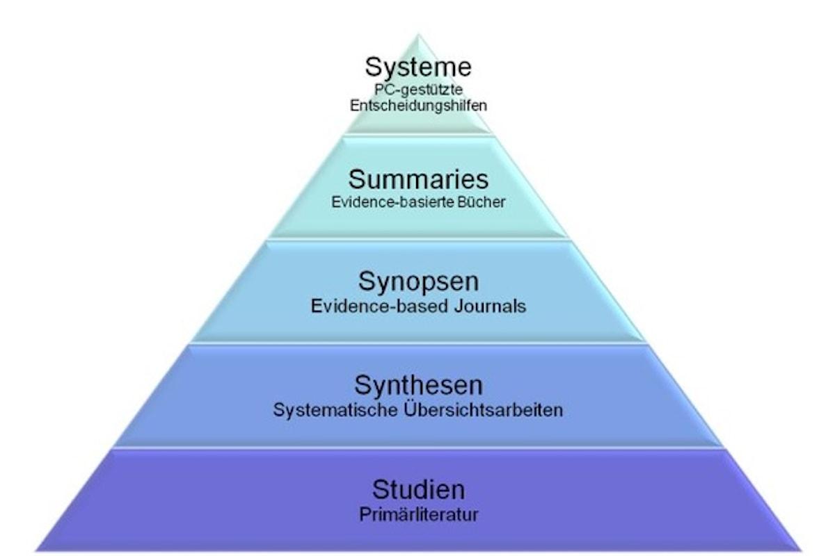 L'Evidence-Based Nursing (EBN)