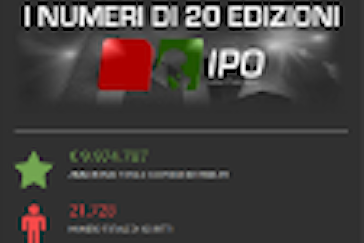 E' in arrivo a Campione l'Italian Poker Open 21. Ecco l'infografica con gli incredibili numeri delle prime 20 edizioni del torneo!