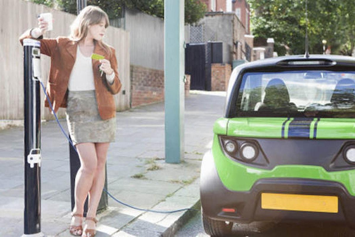 I giovani e le auto elettriche