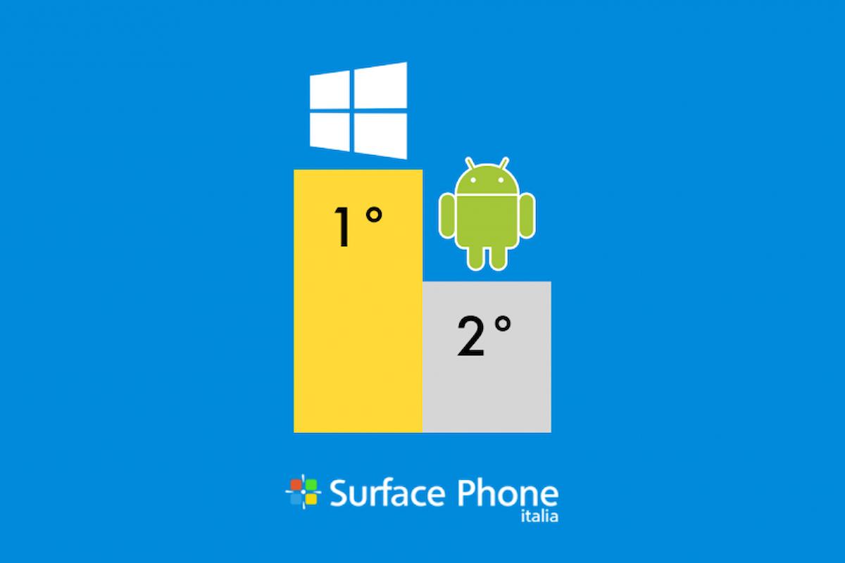 7 buoni motivi per preferire Windows 10 mobile ad Android | Surface Phone Italia