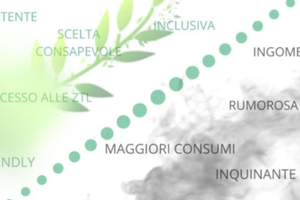 Nuovo portale sulla mobilità elettrica: VaiElettrico.it