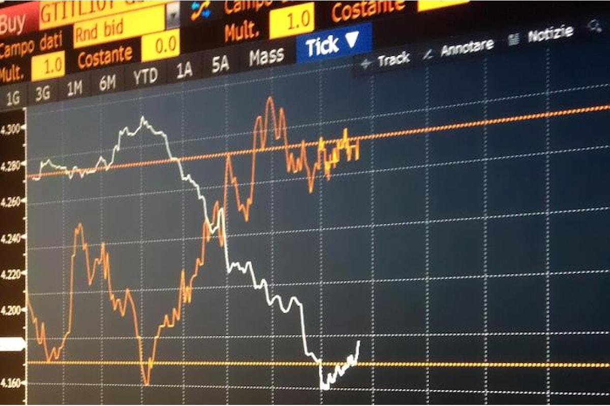 Dopo l'impennata dello spread il governo del cambiamento (ri)prova a rassicurare i mercati