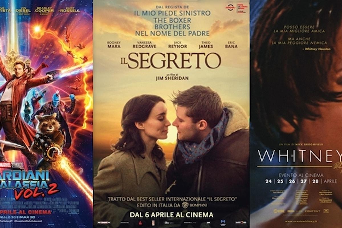 I film in lingua originale nei cinema di Milano (ponte del 25 aprile)