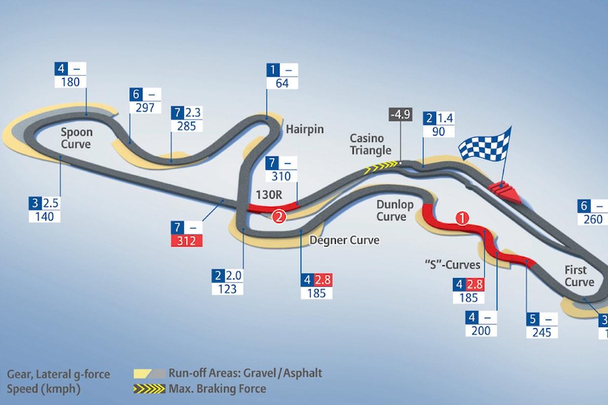 F1 le libere di venerdì del GP del Giappone